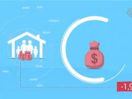 موشن گرافیک «اقتصاد مقاومتی؛ هزینه های بی مورد»