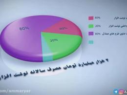 تحول عظیم در تولید ملی با خرید نوشت افزار ایرانی!