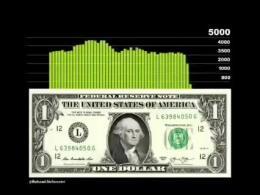 پست جالب محسن یگانه در واکنش به گرونی دلار!