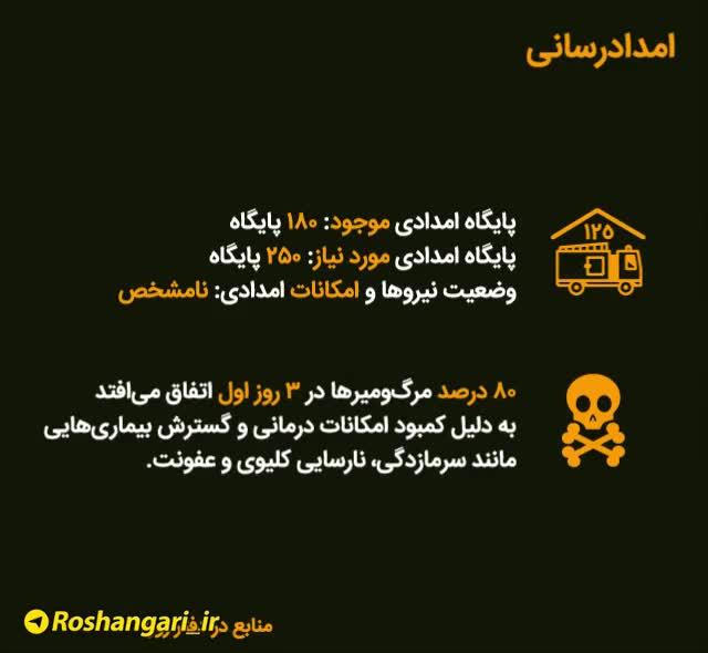 اگر زلزله دیشب در شهر بزرگی مثل #تهران رخ میداد چه اتفاقی میفتاد!؟