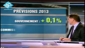 عقب گرد اقتصاد فرانسه