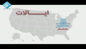 سازمان ملل آمریکایی